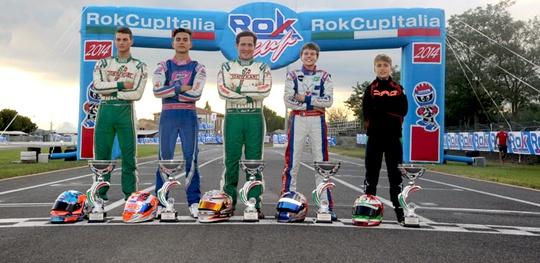 A Siena assegnati i titoli della Rok Cup Italia