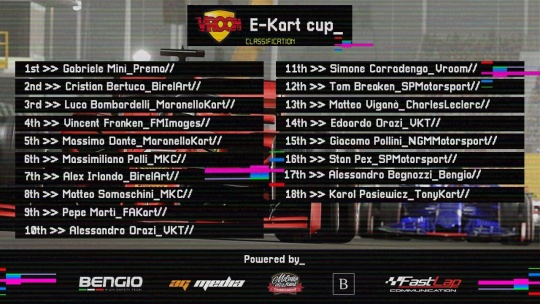 Vroom e-Kart Cup – Trionfo per Gabriele Minì!