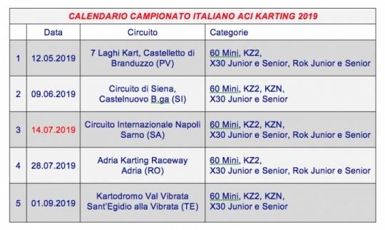 Definite le categorie per il Campionato Italiano ACI Karting 2019, cambia la data di Sarno