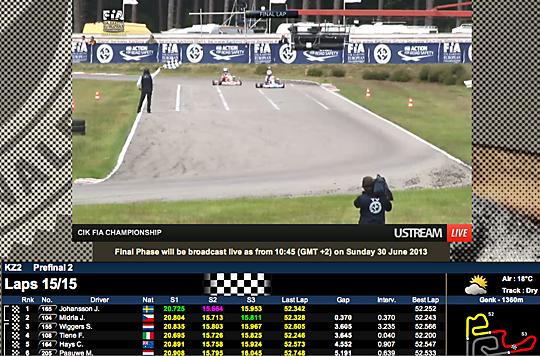 Johansson si aggiudica la prefinale B in KZ2 davanti a Midrla