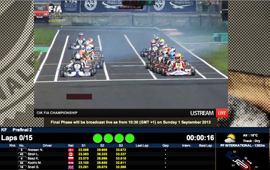 Verstappen - Nielsen Prima fila per la finale a PFI