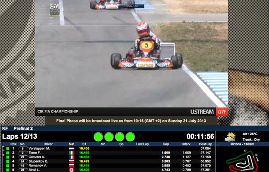 Prefinali KF - Basz a sorpresa, Verstappen si conferma